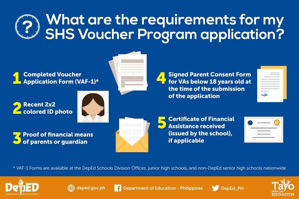 SHS Voucher Program Application Requirements